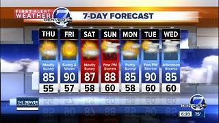 Warmer and drier Thursday and Friday - Video