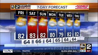 FORECAST: Showers, Sun, Clouds, - Video