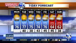 Monday forecast: Warming up this week! - Video