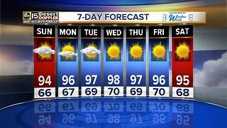 Warm weekend weather returns to the Valley