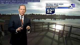 Sunshine Will Dominate Idaho Weather This Week - Video