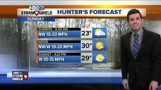Colder and breezy Sunday - Video