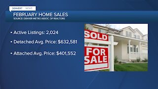 Feb. housing sales: Inventory is down, prices are high