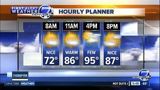 Friday morning forecast - Video