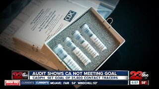 Audit shows CA not meeting goal