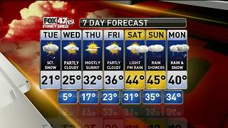 Jim's Forecast 1/16 - Video