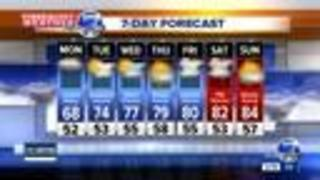Temperatures will be cooler next week - Video