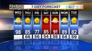 Another warm day before big cool down Thursday - Video