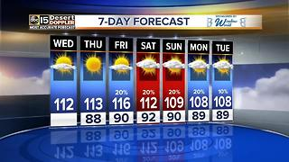 Chances for moisture this weekend in the Valley - Video