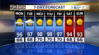 Temps return to 90s this week for the Valley - Video