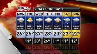 Claire's Forecast 1-28 - Video