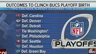 Bucs playoff scenarios - Video