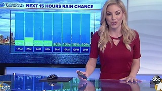 Kristen 11pm rain chances - Video