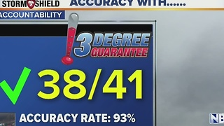 3 Degree Guarantee