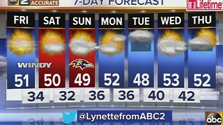 Cold temperatures with sunny skies Friday - Video