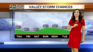 Another chance of rain in the Valley - Video