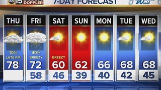 Storm moves in, bringing rain chances to the Valley - Video