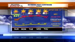 FORECAST: Sizzling heat and dry into next week - Video