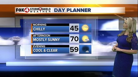 FORECAST: Cold Wednesday AM, pleasant afternoon