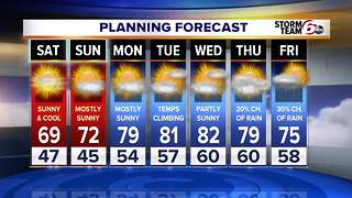 Big temp swings ahead. - Video