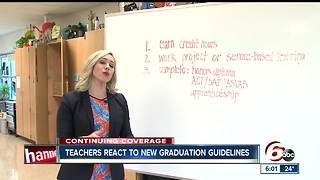 Teaches react to new graduation guidelines - Video