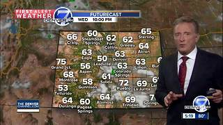 Cooler weather coming for Wednesday - Video