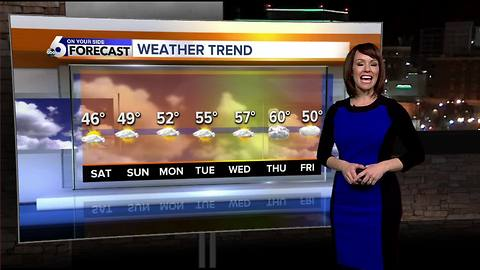Not so lucky for St. Patty's Day: cool, wet, gray weather ahead