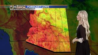 Phoenix, it's hot outside! Heat remains in forecast - Video