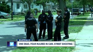 Fatal shooting on Buffalo's east side - Video