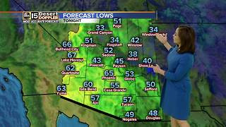 Highs say in the 80s this week - Video