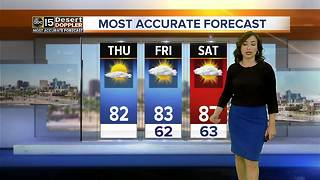 Highs stay in lower 80s in the Valley - Video