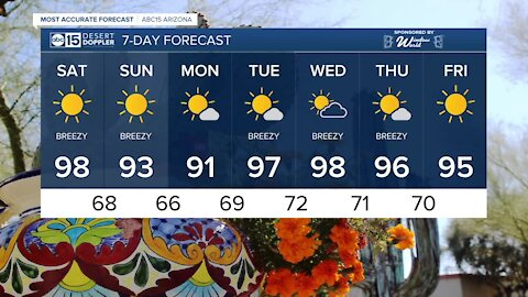 MOST ACCURATE FORECAST: Temps dropping and air quality improving soon