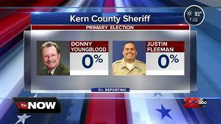 Race for the next Kern County Sheriff - Video