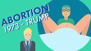 A timeline of abortion in America - Video