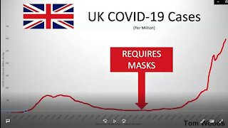 Mask Mandates The Data and Science Covid-19 Coronavirus Pandemic Lockdowns