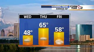 Snow/Rain shower first, then warmer temps! - Video
