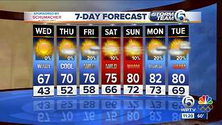 Latest Weather Forecast 11p .m. Tuesday - Video