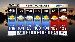 Storm chances and lower temperatures ahead