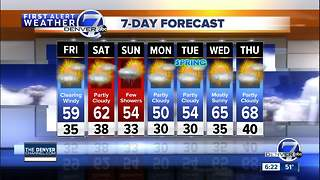 Cold front bringing rain, snow, and wind to Colorado - Video