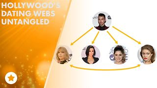 Hollywood's most complex relationships - Video
