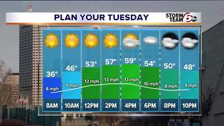 Dry and mild through Tuesday. Rain Wednesday. - Video