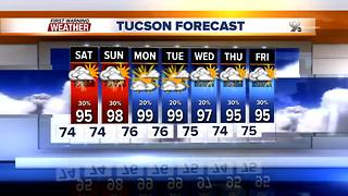 FORECAST: Slight drying trend into next week - Video
