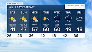 Beautiful weather continues into the weekend