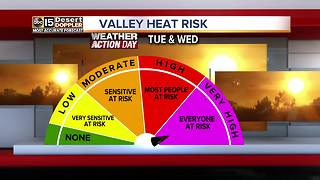 Record breaking heat chances continue Wednesday - Video