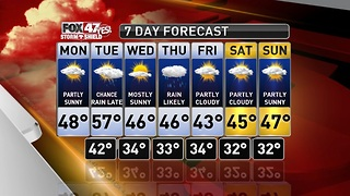 Claire's Forecast 11-26 - Video