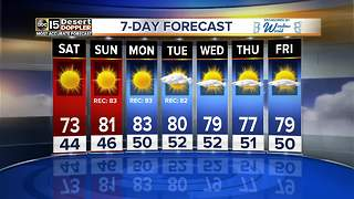 Warm weekend ahead for the Valley - Video