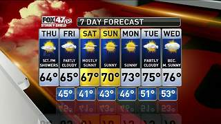 Jim's Forecast 9/7 - Video