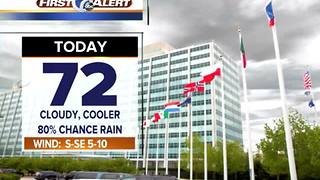 Tracking showers today - Video