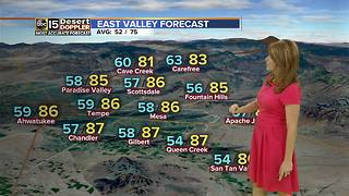 Cooler weather heading into the Valley - Video