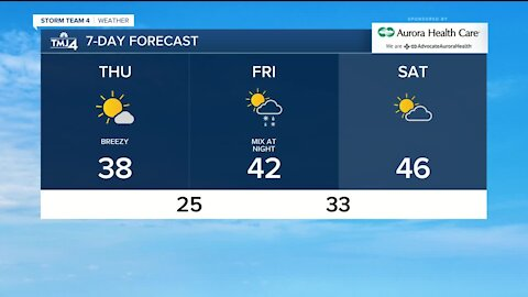 Sunny with clear skies Thursday with high in the upper 30s